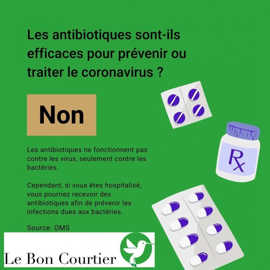 antibiotiques covid19